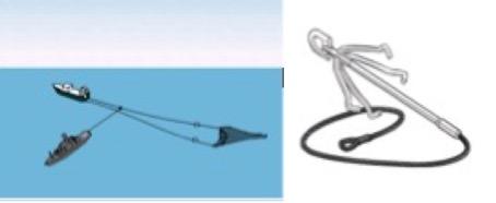Illustrasjon av trålklipper som ble brukt for å klippe trålen hos britiske trålere